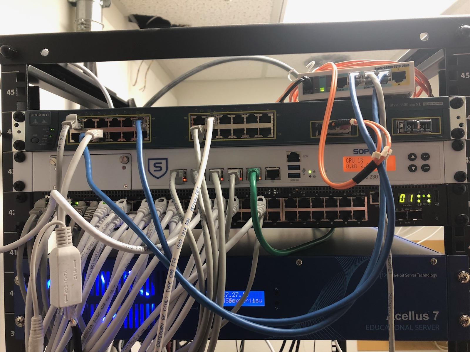 Router/Firewall